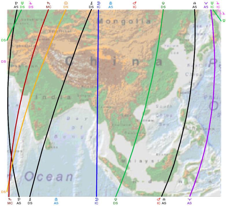 Astrokartographie, Beispiel Auswandern nach China